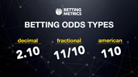 Top Betting Odds 7